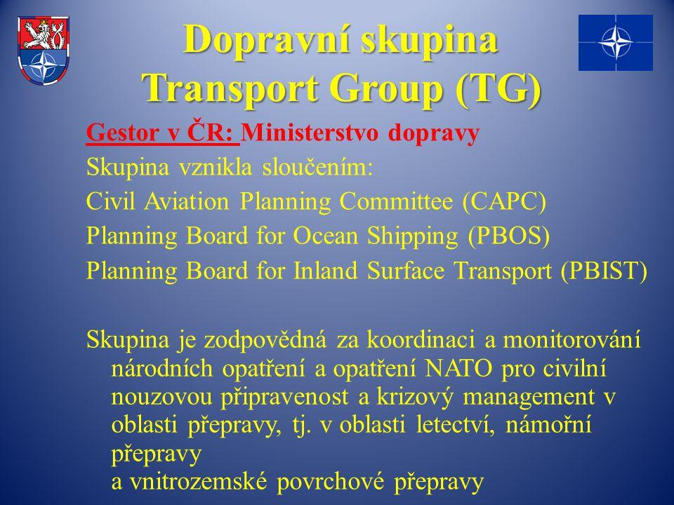 Gestor v ČR: Ministerstvo dopravy Skupina vznikla sloučením: Civil Aviation Planning Committee (CAPC) Planning Board for Ocean Shipping (PBOS) Plannin