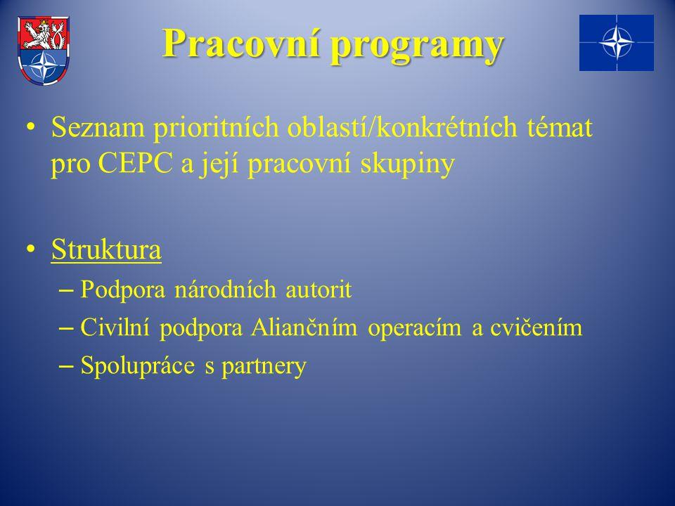 Pracovní programy Seznam prioritních oblastí/konkrétních témat pro CEPC a její pracovní skupiny Struktura – Podpora národních autorit – Civilní podpora Aliančním operacím a cvičením – Spolupráce s partnery