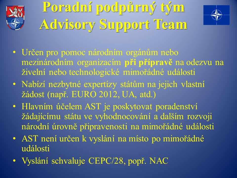 Poradní podpůrný tým Advisory Support Team Určen pro pomoc národním orgánům nebo mezinárodním organizacím při přípravě na odezvu na živelní nebo techn