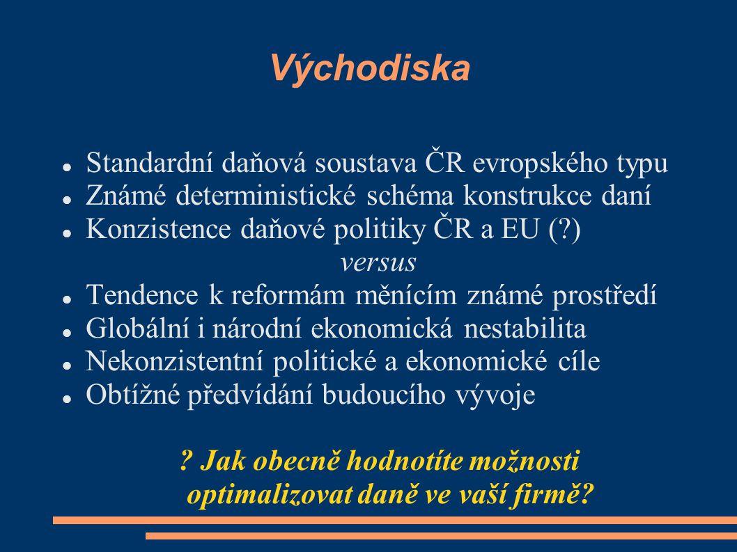 Východiska Standardní daňová soustava ČR evropského typu Známé deterministické schéma konstrukce daní Konzistence daňové politiky ČR a EU (?) versus T