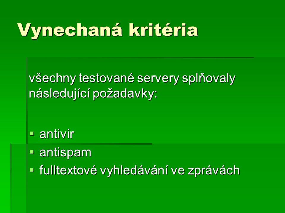 Vynechaná kritéria  antivir  antispam  fulltextové vyhledávání ve zprávách všechny testované servery splňovaly následující požadavky: