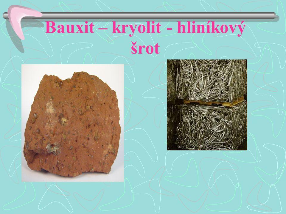 Bauxit – kryolit - hliníkový šrot