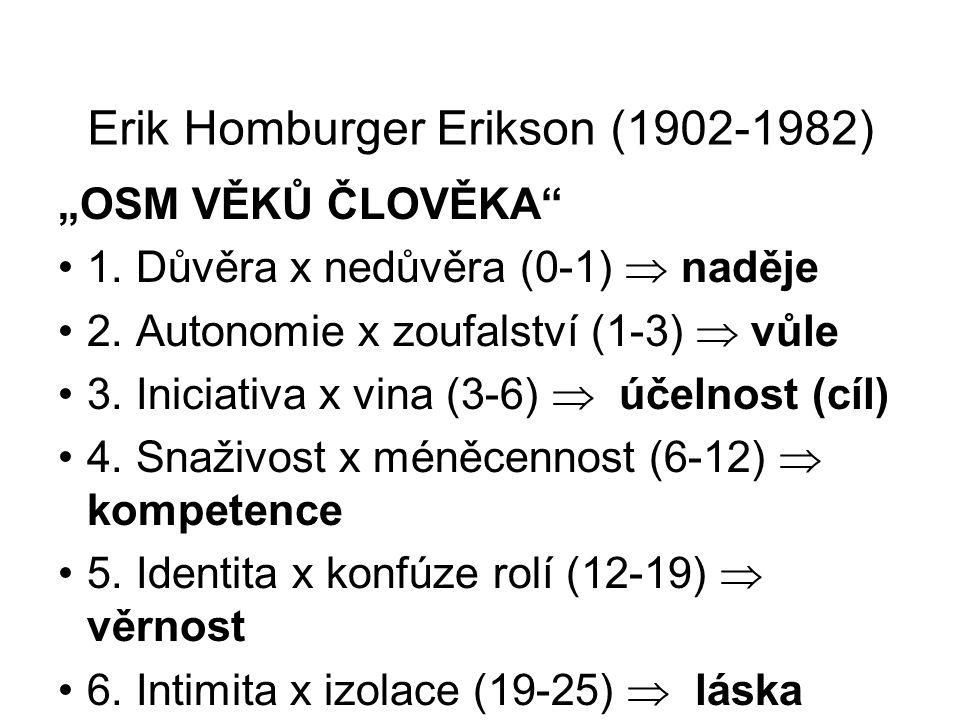"""Erik Homburger Erikson (1902-1982) """"OSM VĚKŮ ČLOVĚKA"""" 1. Důvěra x nedůvěra (0-1)  naděje 2. Autonomie x zoufalství (1-3)  vůle 3. Iniciativa x vina"""