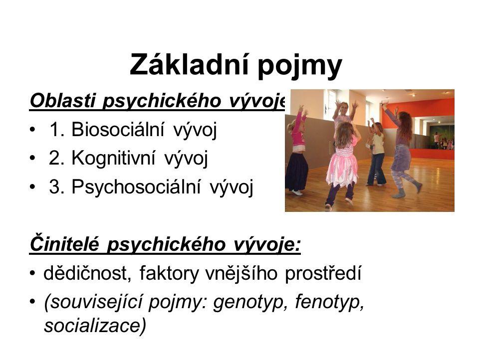 Základní pojmy Oblasti psychického vývoje: 1. Biosociální vývoj 2. Kognitivní vývoj 3. Psychosociální vývoj Činitelé psychického vývoje: dědičnost, fa