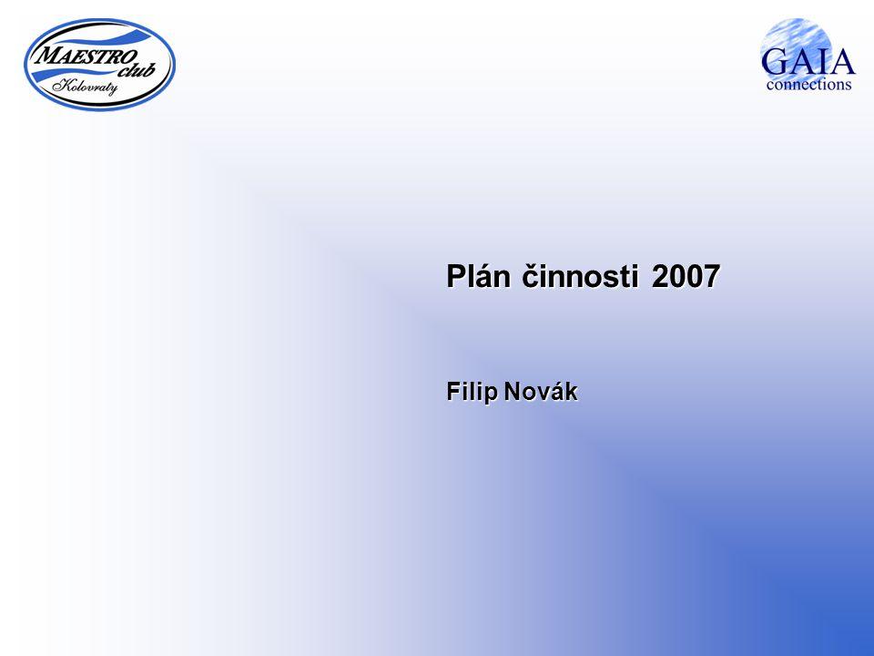 Plán činnosti 2007 Filip Novák