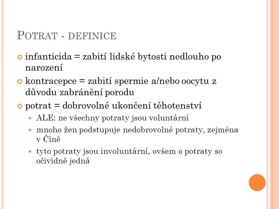 P OTRAT - DEFINICE infanticida = zabití lidské bytosti nedlouho po narození kontracepce = zabití spermie a/nebo oocytu z důvodu zabránění porodu potra