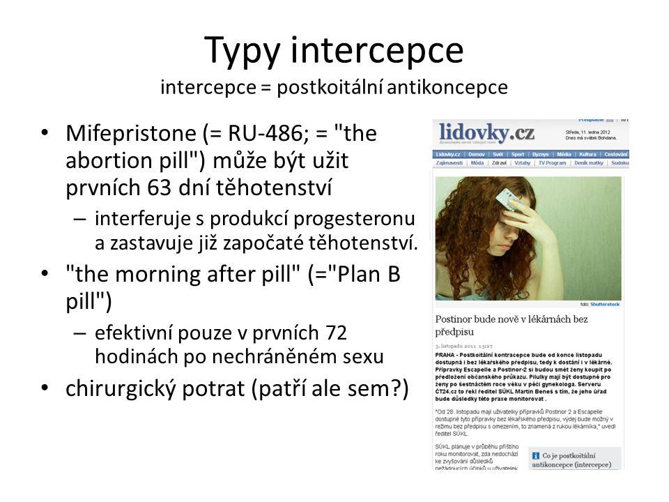 Typy intercepce intercepce = postkoitální antikoncepce Mifepristone (= RU-486; =