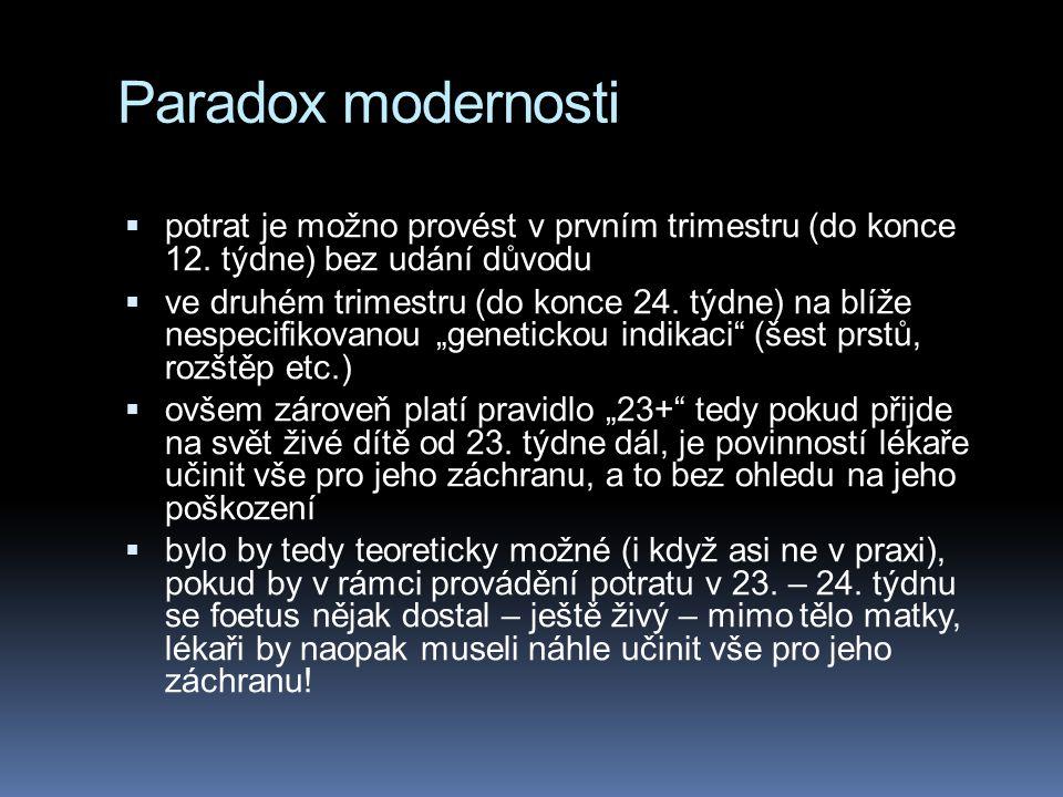 Paradox modernosti  potrat je možno provést v prvním trimestru (do konce 12. týdne) bez udání důvodu  ve druhém trimestru (do konce 24. týdne) na bl