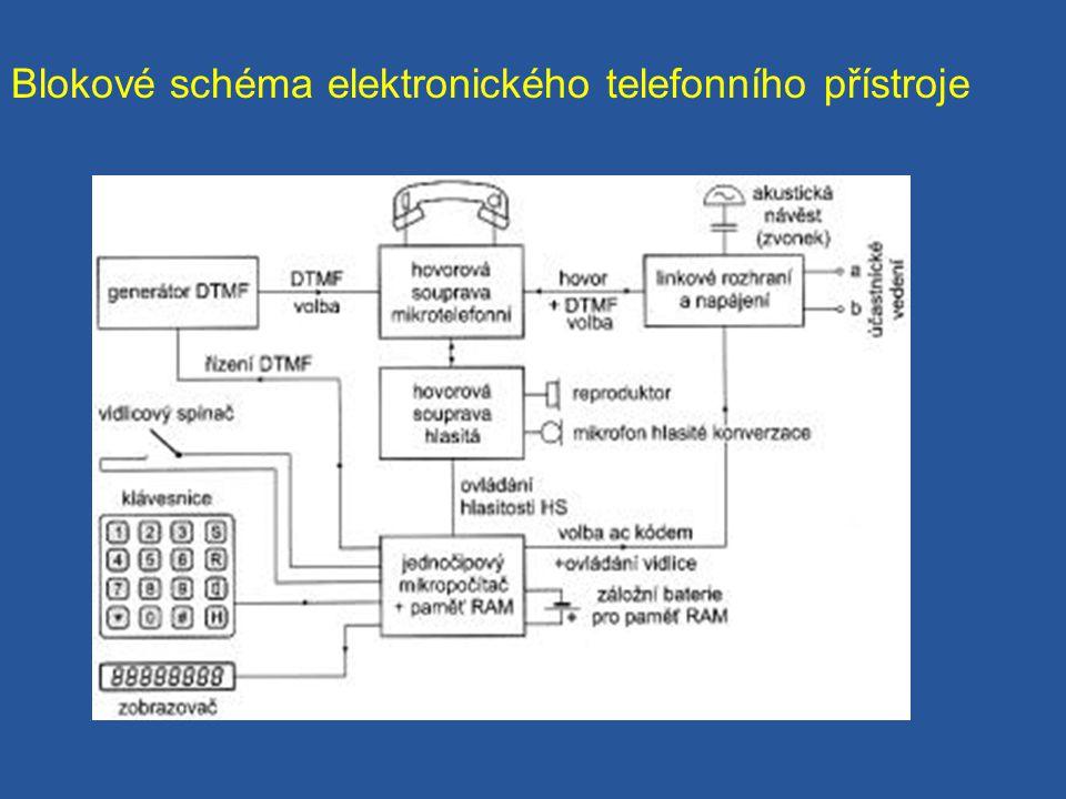 Blokové schéma elektronického telefonního přístroje