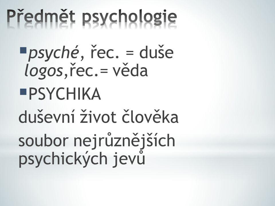  psyché, řec. = duše logos,řec.= věda  PSYCHIKA duševní život člověka soubor nejrůznějších psychických jevů