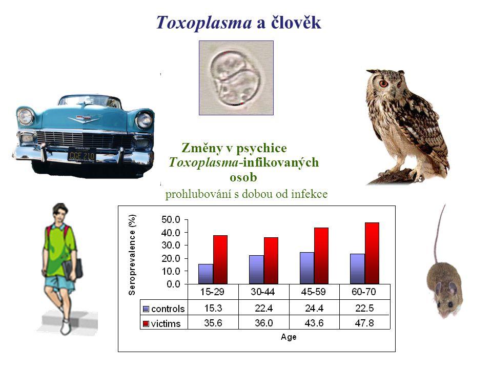 Toxoplasma a člověk Změny v psychice Toxoplasma-infikovaných osob prohlubování s dobou od infekce