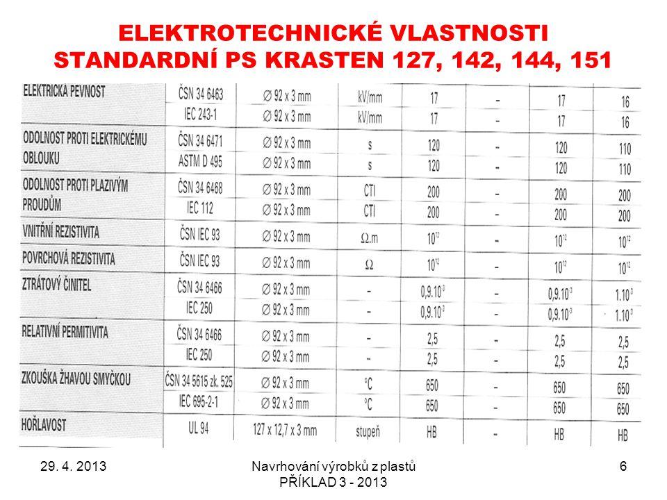 ELEKTROTECHNICKÉ VLASTNOSTI STANDARDNÍ PS KRASTEN 127, 142, 144, 151 29.