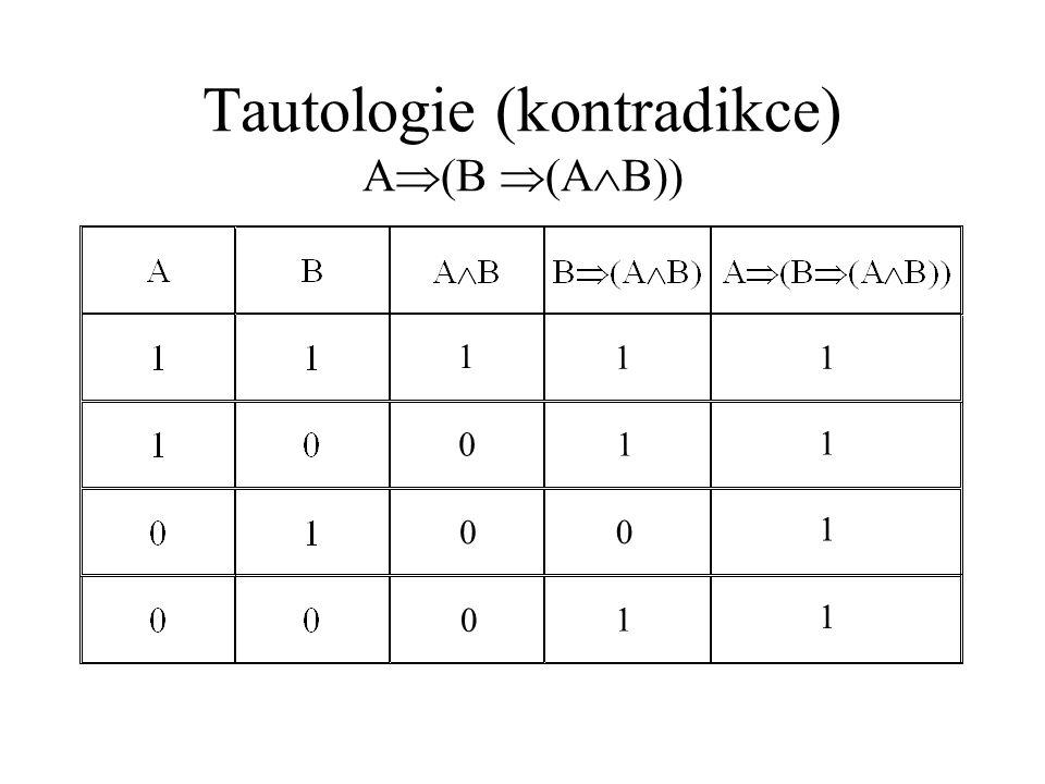Tautologie (kontradikce) A  (B  (A  B)) 1 0 0 0 1 0 1 11 1 1 1