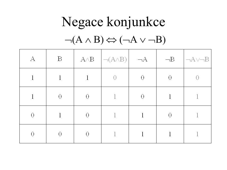 Negace konjunkce  (A  B)  (  A   B)