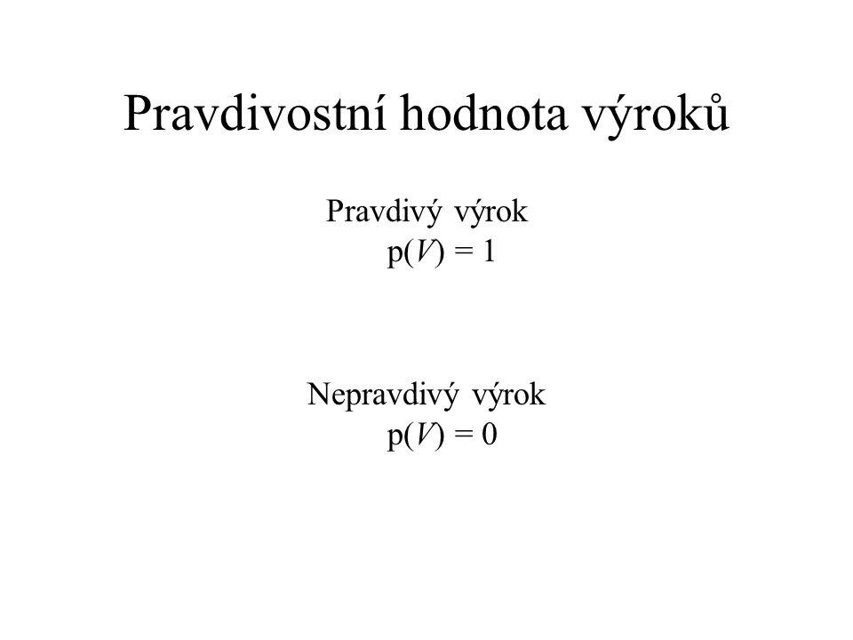 Pravdivostní hodnota výroků Pravdivý výrok p(V) = 1 Nepravdivý výrok p(V) = 0