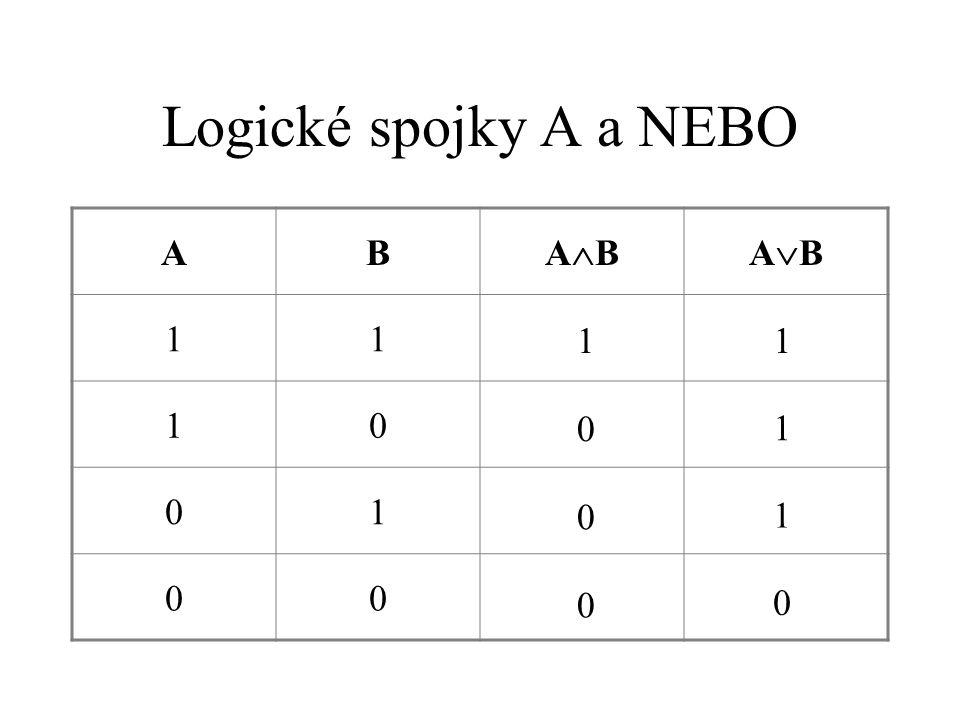 Logické spojky A a NEBO AB ABABABAB 11 10 01 00 1 0 0 0 1 1 1 0