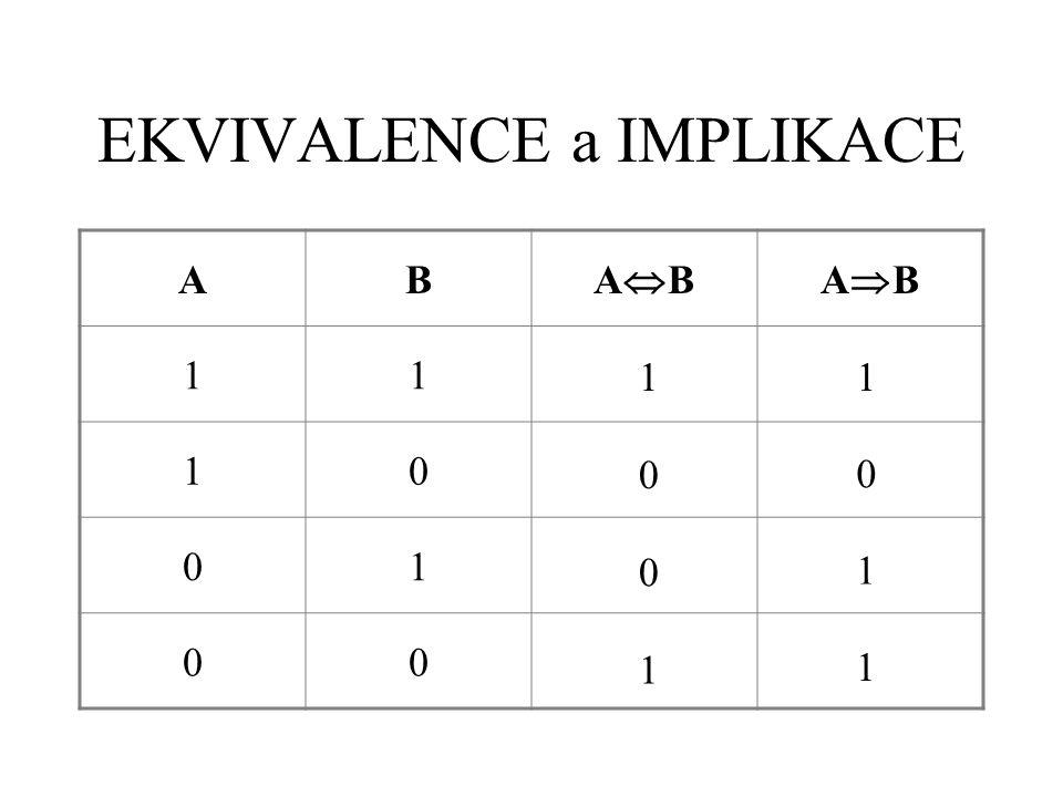 EKVIVALENCE a IMPLIKACE AB ABABABAB 11 10 01 00 1 0 0 1 1 0 1 1