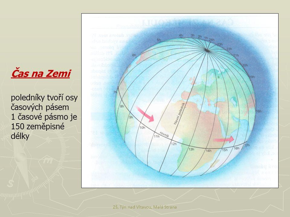 Čas na Zemi poledníky tvoří osy časových pásem 1 časové pásmo je 150 zeměpisné délky ZŠ, Týn nad Vltavou, Malá Strana