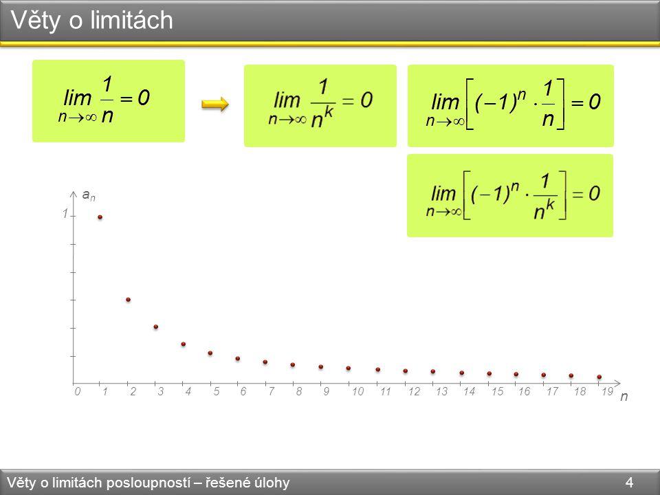 Věty o limitách Věty o limitách posloupností – řešené úlohy 4 n 045123 anan 910678141511121319161718 1