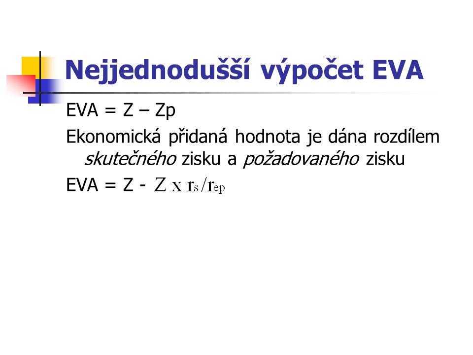 Nejjednodušší výpočet EVA EVA = Z – Zp Ekonomická přidaná hodnota je dána rozdílem skutečného zisku a požadovaného zisku EVA = Z -
