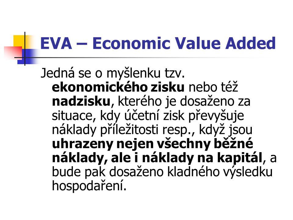 EVA a účetní hospodářský výsledek účetní zisk nezohledňuje explicitní náklady vyplývající z využití vlastního kapitálu, ukazatelé odvozené z účetního zisku nemají dostatečnou vazbu na tvorbu hodnoty pro akcionáře, účetní ukazatelé nezohledňují časovou hodnotu peněz a zejména riziko.