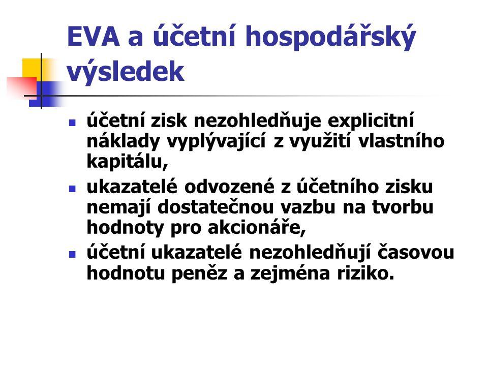 Základní metodika výpočtu ukazatele EVA 1) pomocí nákladů kapitálu (capital charge) EVA = NOPAT – kapitál * WACC 2) pomocí hodnotového rozpětí (value spread): EVA = (NOPAT/kapitál – WACC) * kapitál