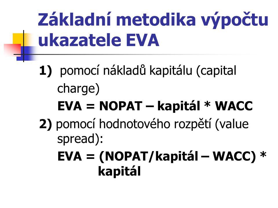 Základní metodika výpočtu ukazatele EVA 1) pomocí nákladů kapitálu (capital charge) EVA = NOPAT – kapitál * WACC 2) pomocí hodnotového rozpětí (value