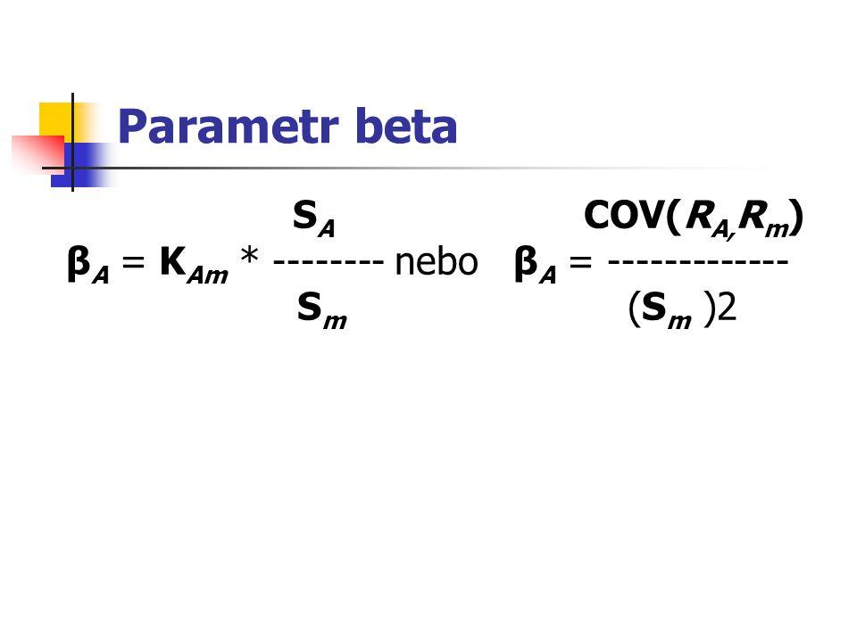 Proměnné výpočtu β K Am = koeficient korelace mezi vývojem výnosnosti akcie A a tržního portfolia m S A = riziko akcie A vyjádřené směrodatnou odchylkou S m = riziko tržního portfolia m vyjádřené směrodatnou odchylkou (S m )2 = rozptyl výnosnosti tržního portfolia (trhu) COV(R A, R m ) = kovariance mezi výnosem akcie A a výnosem tržního portfolia