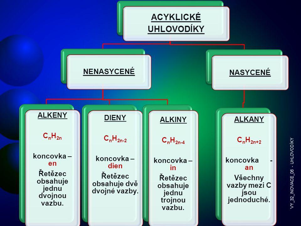 ACYKLICKÉ UHLOVODÍKY NENASYCENÉ ALKENY CnH2n koncovka – en Řetězec obsahuje jednu dvojnou vazbu. DIENY CnH2n-2 koncovka – dien Řetězec obsahuje dvě dv