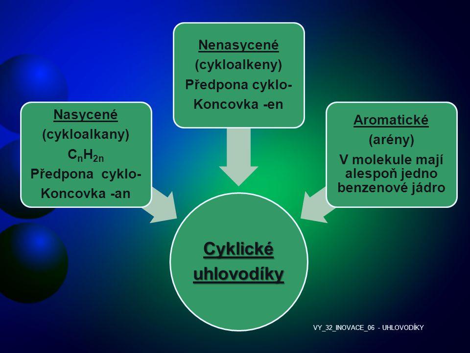 Cyklickéuhlovodíky Nasycené (cykloalkany) CnH2n Předpona cyklo- Koncovka -an Nenasycené (cykloalkeny) Předpona cyklo- Koncovka -en Aromatické (arény)