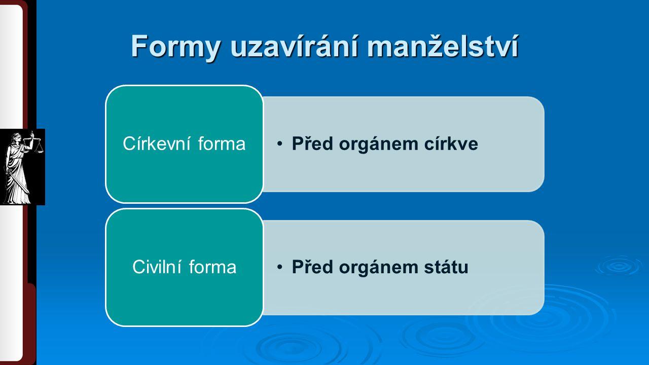 Formy uzavírání manželství Před orgánem církve Církevní forma Před orgánem státu Civilní forma