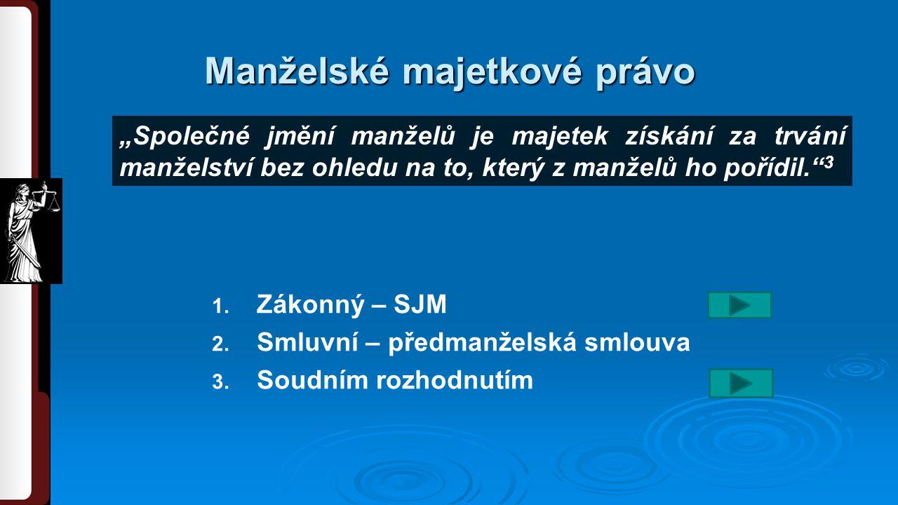Manželské majetkové právo 1.1. Zákonný – SJM 2. 2.