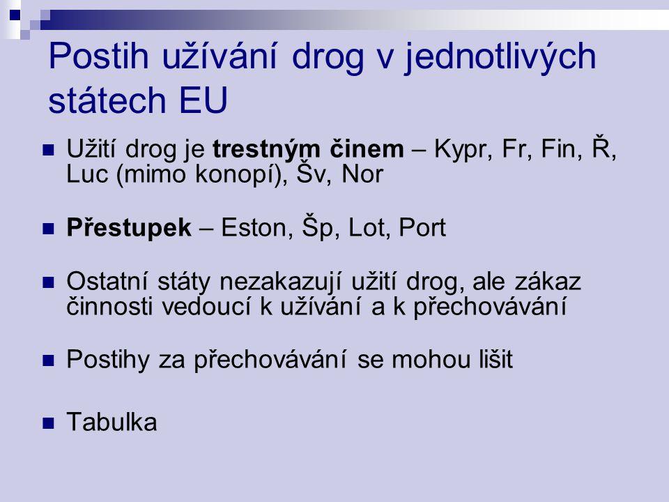 Postih užívání drog v jednotlivých státech EU Užití drog je trestným činem – Kypr, Fr, Fin, Ř, Luc (mimo konopí), Šv, Nor Přestupek – Eston, Šp, Lot,