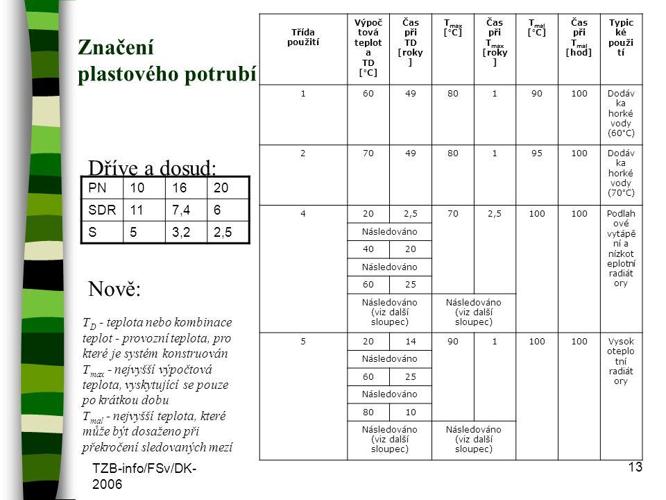 TZB-info/FSv/DK- 2006 13 Značení plastového potrubí PN101620 SDR117,46 S53,22,5 Třída použití Výpoč tová teplot a TD [°C] Čas při TD [roky ] T max [°C