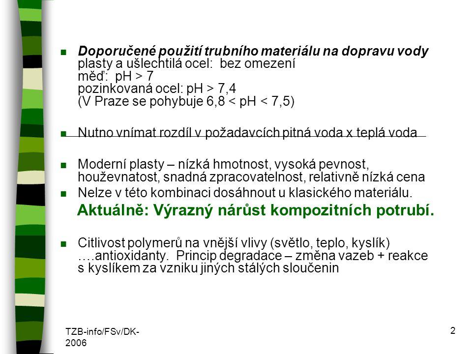 TZB-info/FSv/DK- 2006 2 n Doporučené použití trubního materiálu na dopravu vody plasty a ušlechtilá ocel: bez omezení měď: pH > 7 pozinkovaná ocel: pH