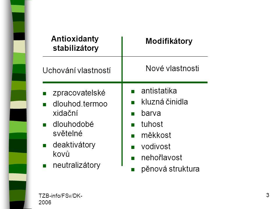 TZB-info/FSv/DK- 2006 3 Antioxidanty stabilizátory Uchování vlastností n zpracovatelské n dlouhod.termoo xidační n dlouhodobé světelné n deaktivátory