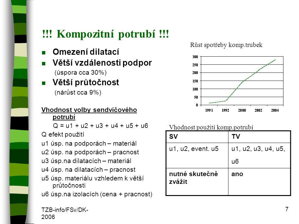 TZB-info/FSv/DK- 2006 7 !!! Kompozitní potrubí !!! n Omezení dilatací n Větší vzdálenosti podpor (úspora cca 30%) n Větší průtočnost (nárůst cca 9%) V