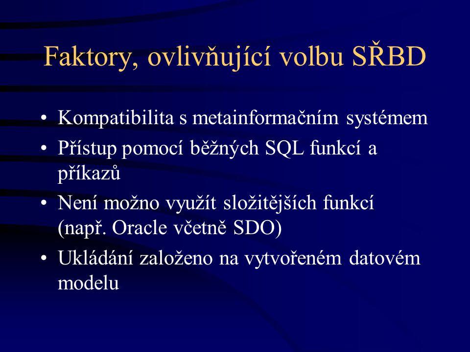 Faktory, ovlivňující volbu SŘBD Kompatibilita s metainformačním systémem Přístup pomocí běžných SQL funkcí a příkazů Není možno využít složitějších funkcí (např.