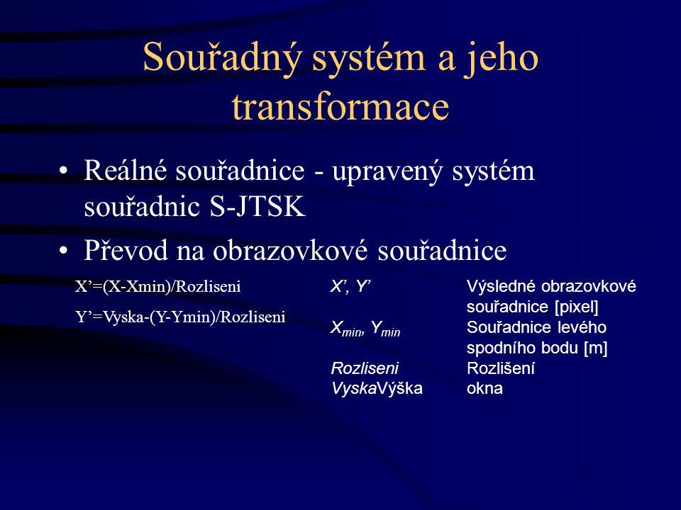 Souřadný systém a jeho transformace Reálné souřadnice - upravený systém souřadnic S-JTSK Převod na obrazovkové souřadnice X', Y'Výsledné obrazovkové souřadnice [pixel] X min, Y min Souřadnice levého spodního bodu [m] RozliseniRozlišení VyskaVýška okna X'=(X-Xmin)/Rozliseni Y'=Vyska-(Y-Ymin)/Rozliseni
