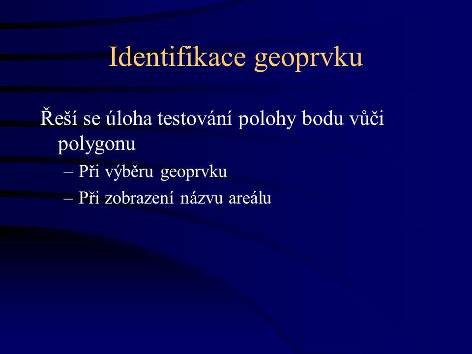 Identifikace geoprvku Řeší se úloha testování polohy bodu vůči polygonu –Při výběru geoprvku –Při zobrazení názvu areálu