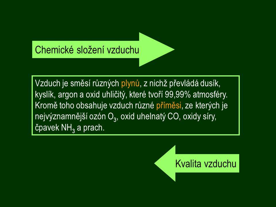 Vzduch je směsí různých plynů, z nichž převládá dusík, kyslík, argon a oxid uhličitý, které tvoří 99,99% atmosféry.