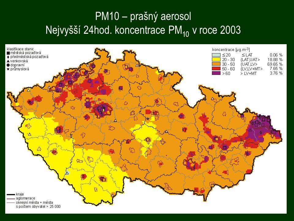 PM10 – prašný aerosol Nejvyšší 24hod. koncentrace PM 10 v roce 2003