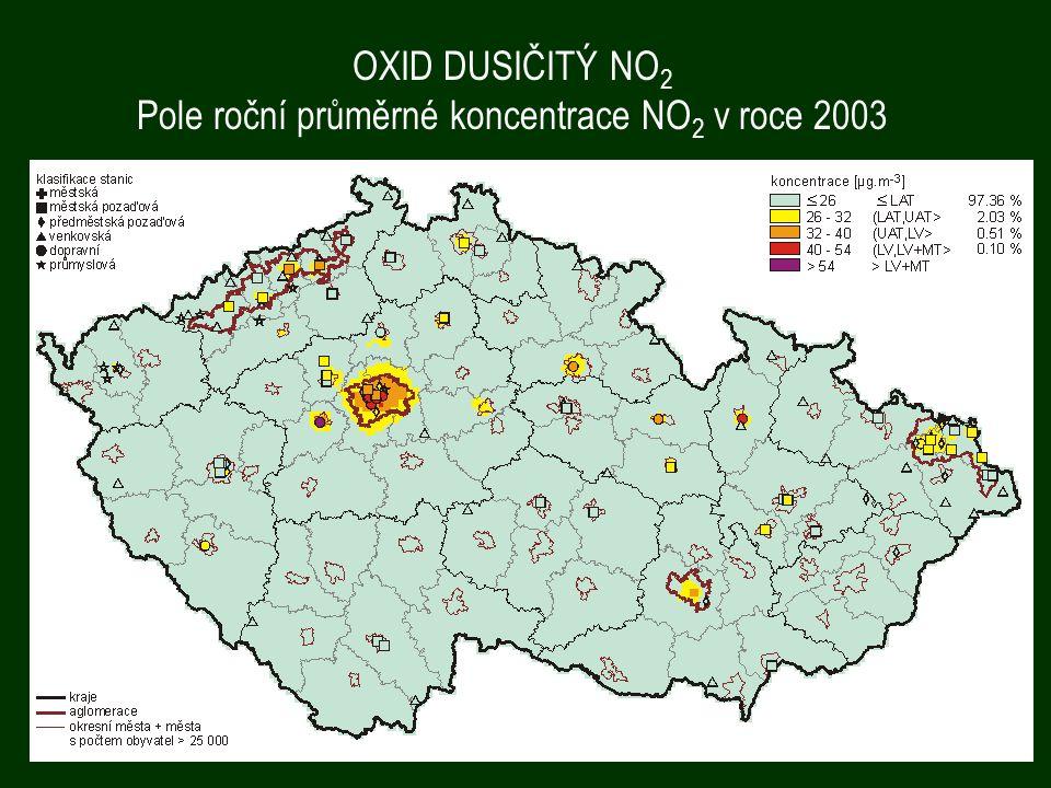 OXID DUSIČITÝ NO 2 Pole roční průměrné koncentrace NO 2 v roce 2003