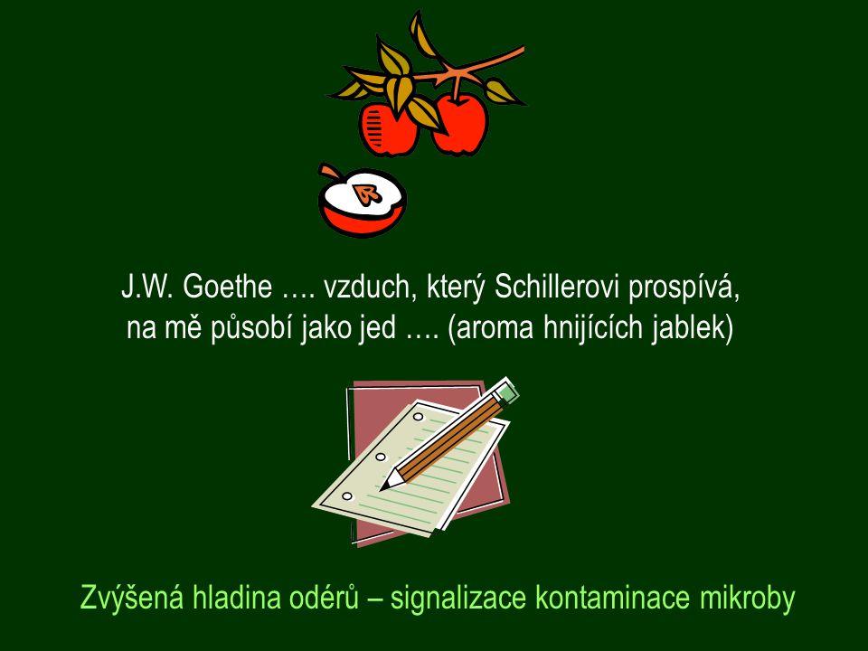 J.W.Goethe …. vzduch, který Schillerovi prospívá, na mě působí jako jed ….