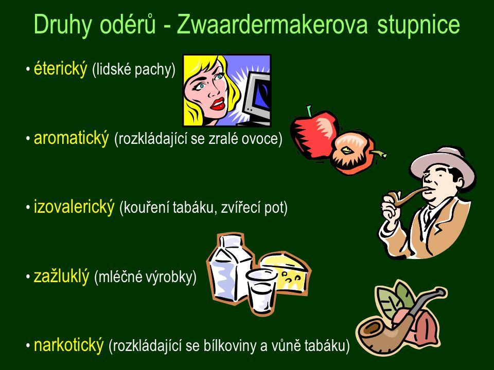 Druhy odérů - Zwaardermakerova stupnice éterický (lidské pachy) aromatický (rozkládající se zralé ovoce) izovalerický (kouření tabáku, zvířecí pot) zažluklý (mléčné výrobky) narkotický (rozkládající se bílkoviny a vůně tabáku)