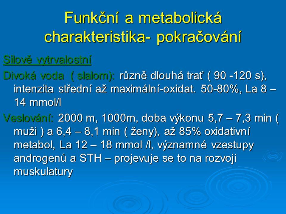 Funkční a metabolická charakteristika- pokračování Silově vytrvalostní Divoká voda ( slalom): různě dlouhá trať ( 90 -120 s), intenzita střední až max