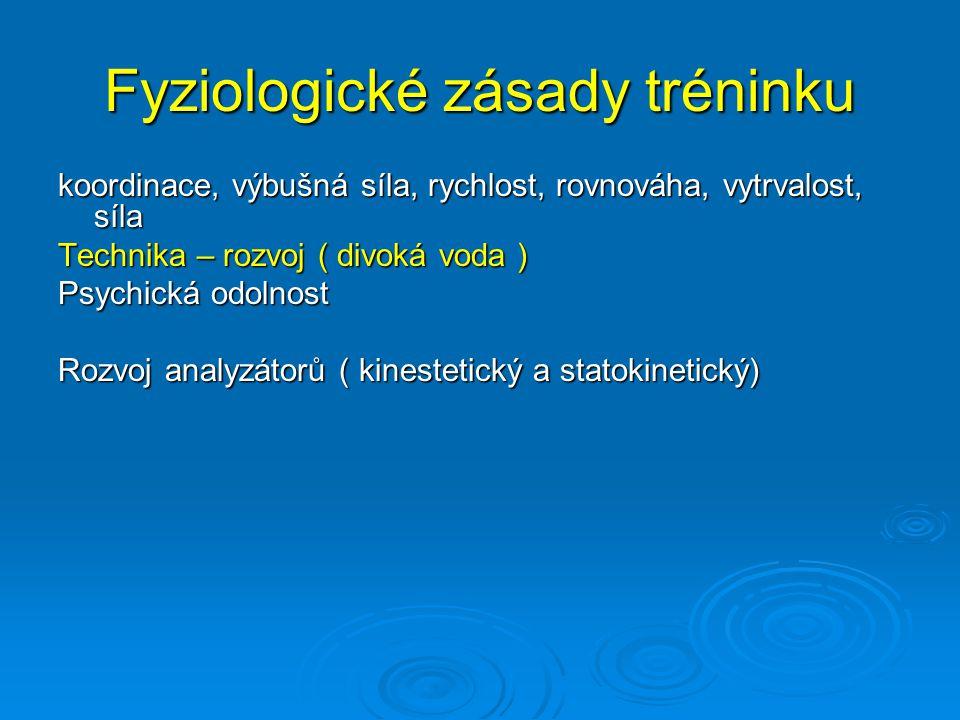 Fyziologické zásady tréninku koordinace, výbušná síla, rychlost, rovnováha, vytrvalost, síla Technika – rozvoj ( divoká voda ) Psychická odolnost Rozv