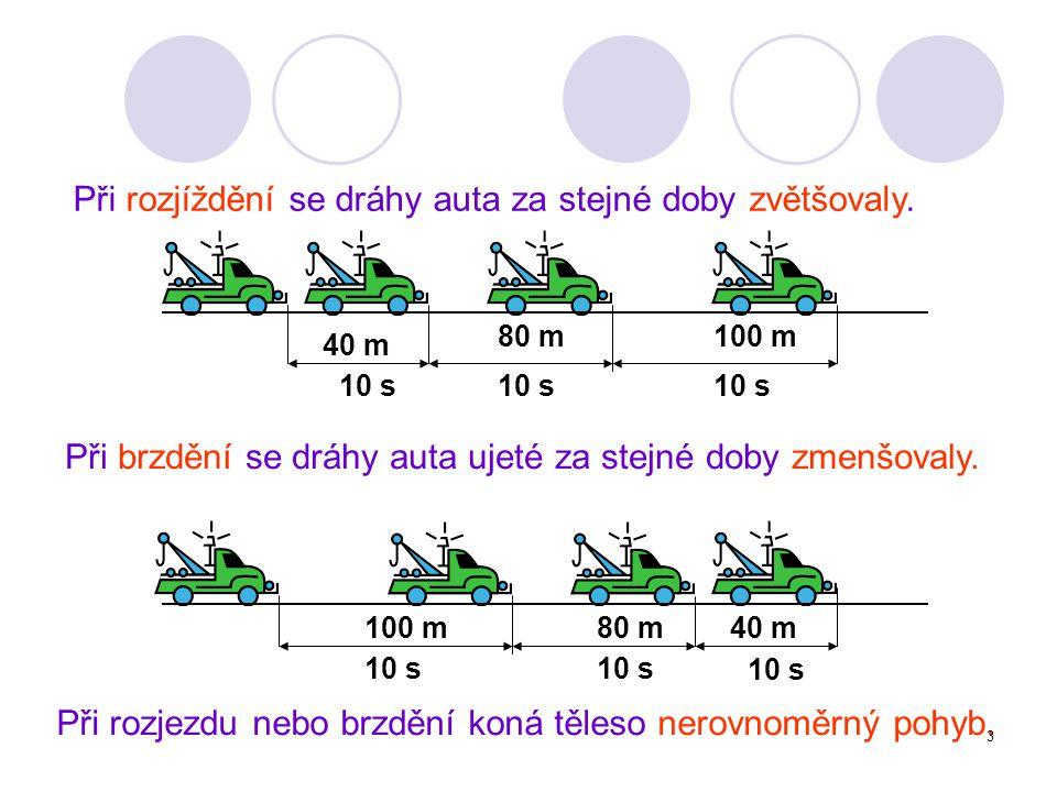 Při rozjíždění se dráhy auta za stejné doby zvětšovaly. 10 s 40 m 80 m100 m 40 m80 m100 m 10 s Při brzdění se dráhy auta ujeté za stejné doby zmenšova