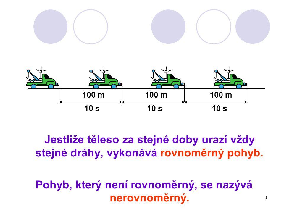 Jestliže těleso za stejné doby urazí vždy stejné dráhy, vykonává rovnoměrný pohyb. Pohyb, který není rovnoměrný, se nazývá nerovnoměrný. 100 m 10 s 4