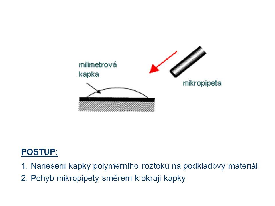 POSTUP: 1. Nanesení kapky polymerního roztoku na podkladový materiál 2. Pohyb mikropipety směrem k okraji kapky